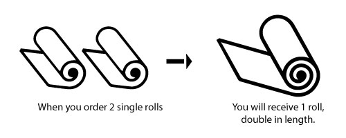 """The single roll dimensions are 21"""" Width X 16' Length = Approximately 28 Square Feet, and the double roll dimensions are 21"""" Width X 32' Length ..."""